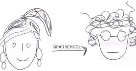 Life of a grad student